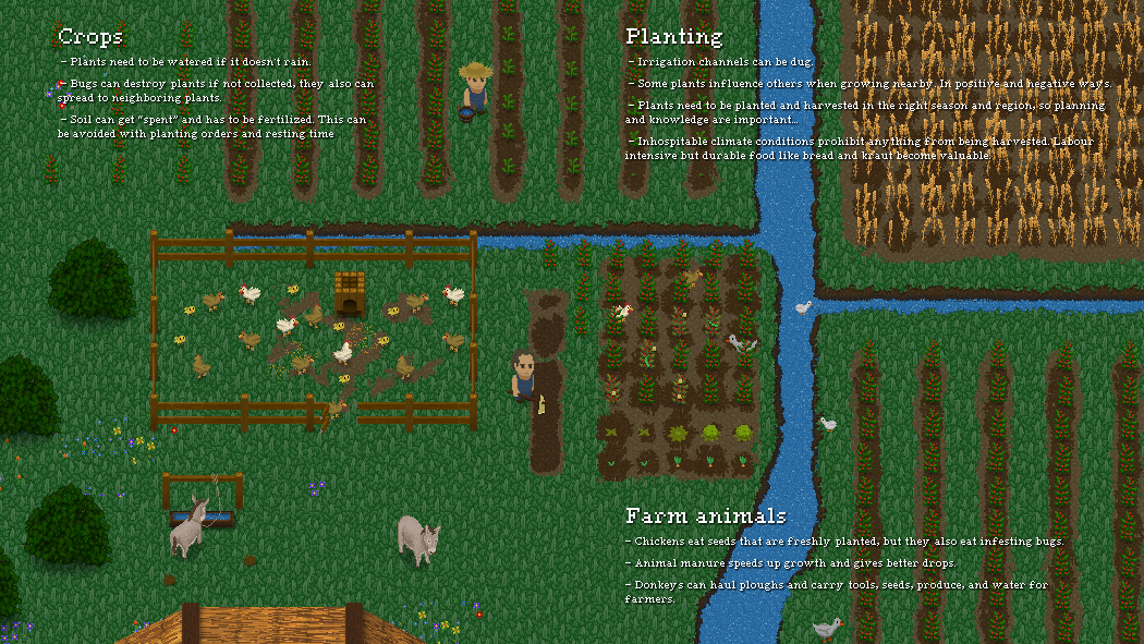 About Farming